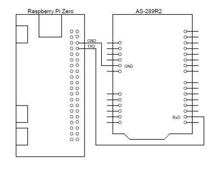 Sensational Raspberry Pi Supports As 289R2 Thermal Printer Shield Nada Wiring 101 Jonihateforg